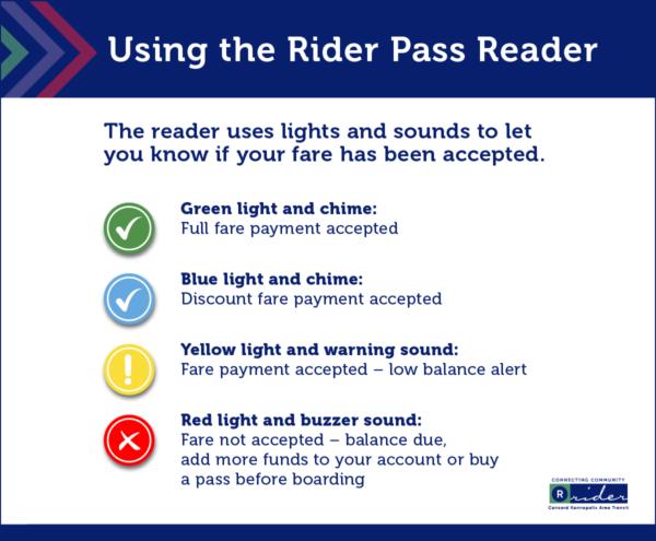 UMO-reader-signals-C2_V1-1
